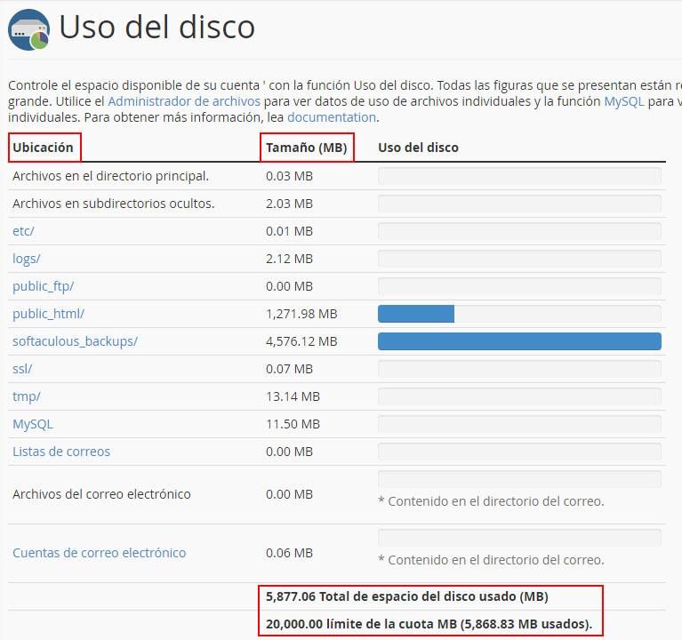 Estadísticas de uso de disco