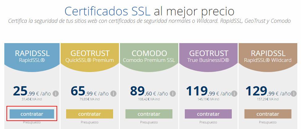 Listado Certificados SSL