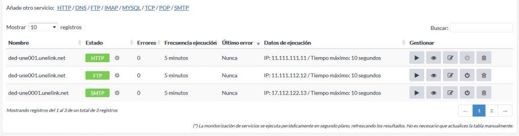 Monitorización servicios